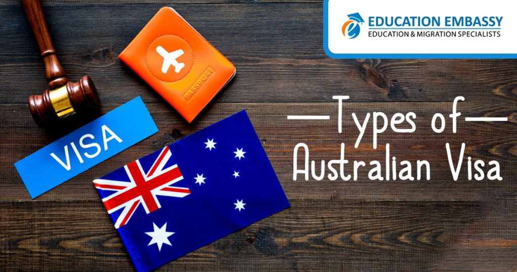 Types of Australian Visa