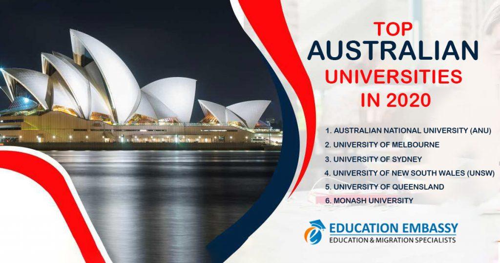 Top Australian Universities in 2020 QS International Ranking