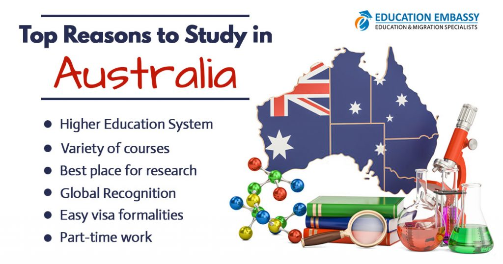 Top reasons to study in Australia