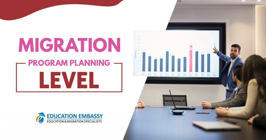 Migration program planning level