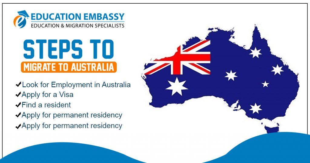 Steps to migrate to Australia