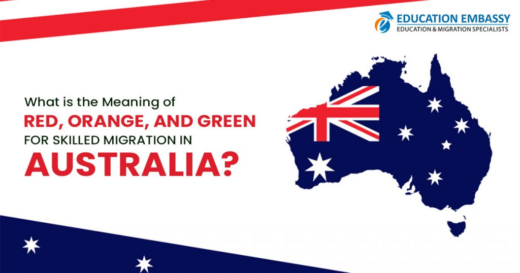 What is the meaning of Red, Orange, and Green for skilled migration in Australia