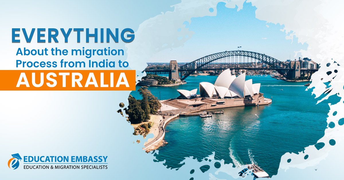 Everything you need to know about the migration process from India to Australia
